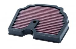 DNA Performance Air Filter - Benelli TRK 502 / X 2017-20